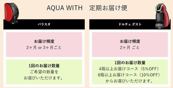 アクアウィズ(AQUA WITH)の利用方法・使い方