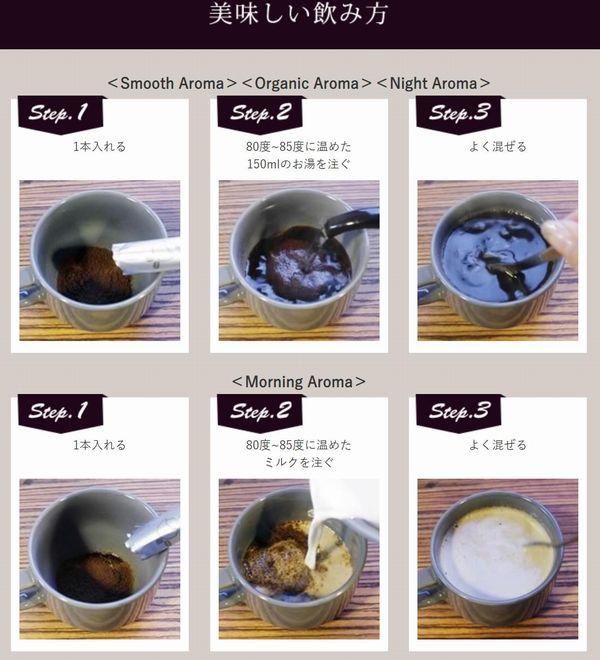 イニック(INIC)コーヒーストアの飲み方