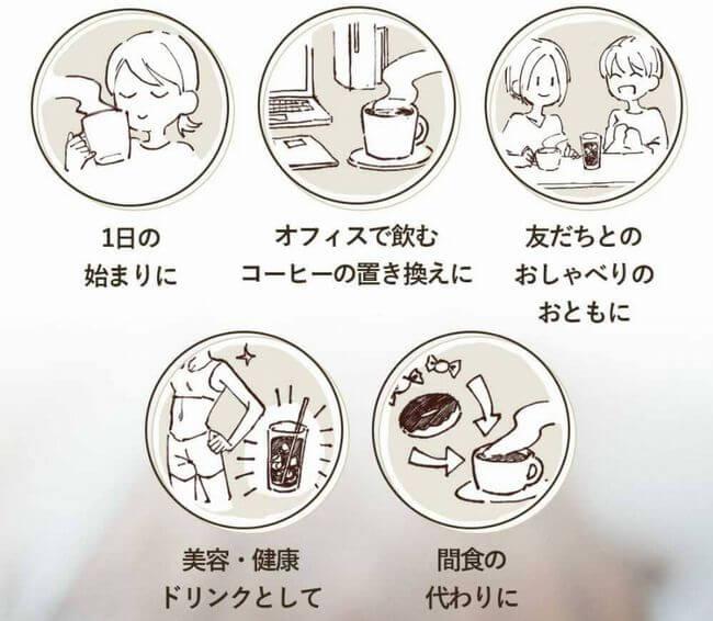 スリムコーヒー(SLIM COFFEE)は手軽に作れる!おすすめの活用シーン